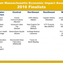 MASSECON ANNOUNCES FINALISTS FOR 13TH ANNUAL  ECONOMIC IMPACT AWARDS